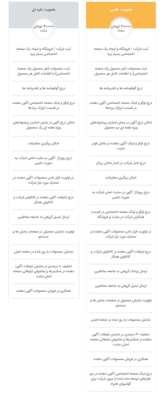 پلن های عضویت ویژه در سایت فارمر شاپ